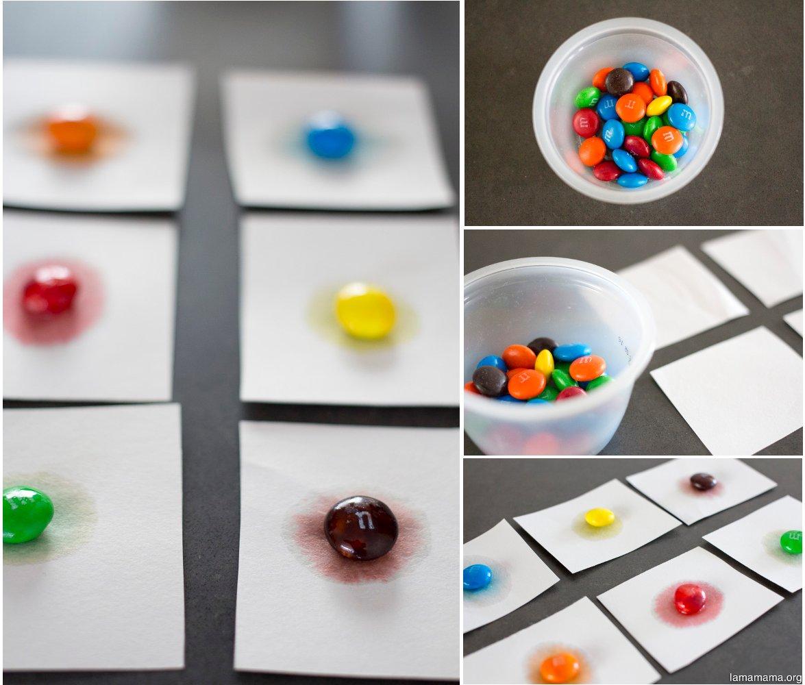 Candy-Chromatography-2-1